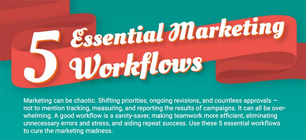 Marketing-Workflow