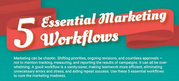 Marketing-Workflow